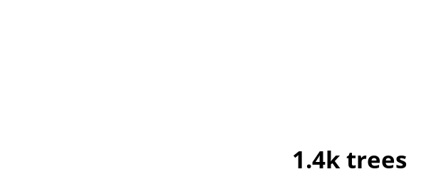 We offset our carbon footprint via Offset Earth